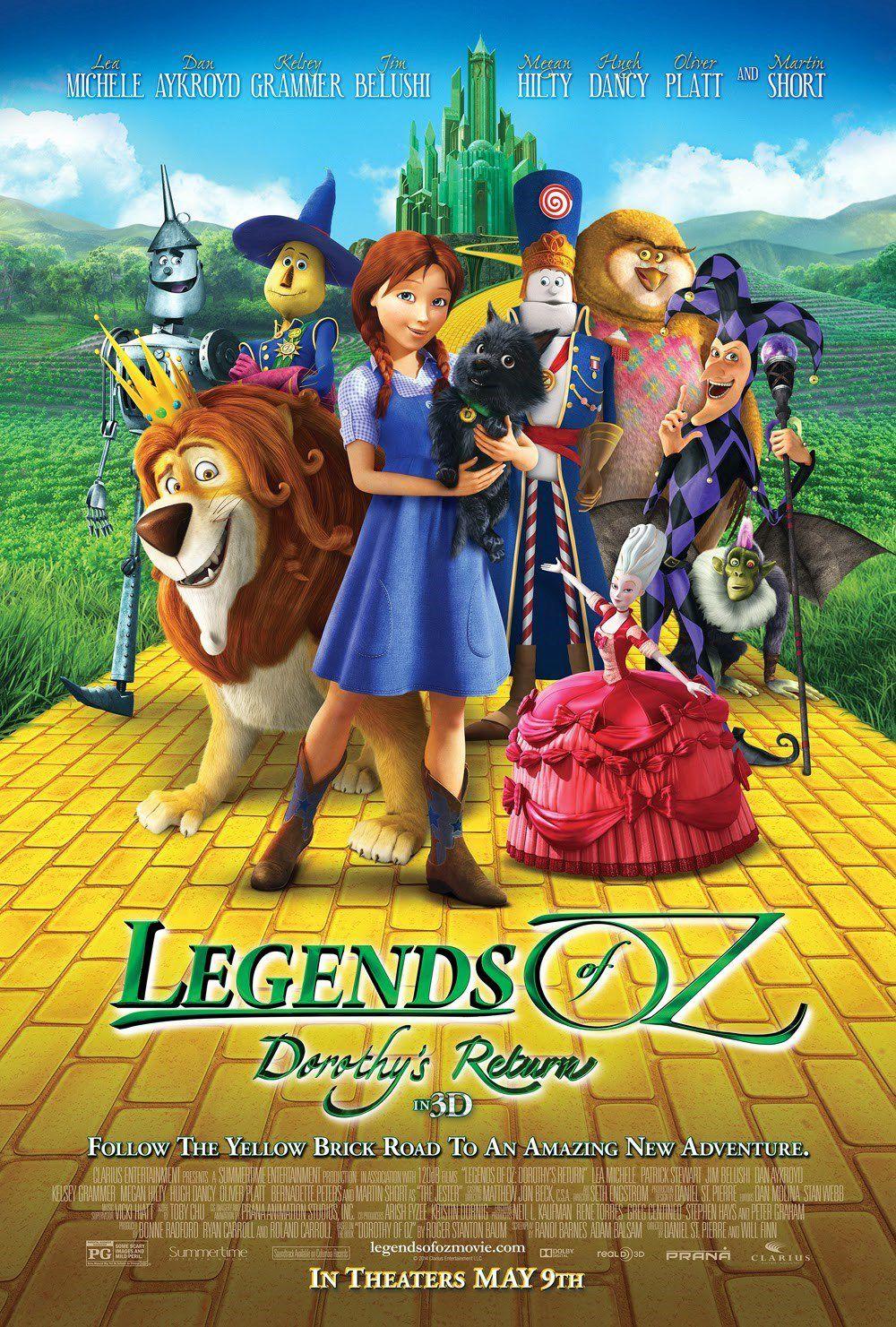 Huyền Thoại Xứ Oz – Sự Trở về của Dorothy